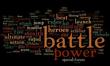 Ads targeting boys word cloud