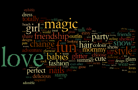 Ads targeting girls word cloud